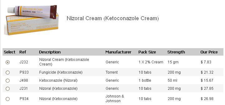 Ketoconazole price mercury drug