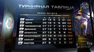 ������. ��������� ������ 2013-14. 28-� ���. ����� (� �) - ��������� [02.05] (2014) SATRip