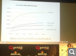 Новые исследования: демо версии вредят продажам игр | Демо BioShock Infinite